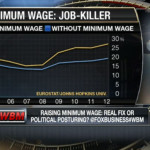 Raising the Minimum Wage: Real Fix or Political Posturing?